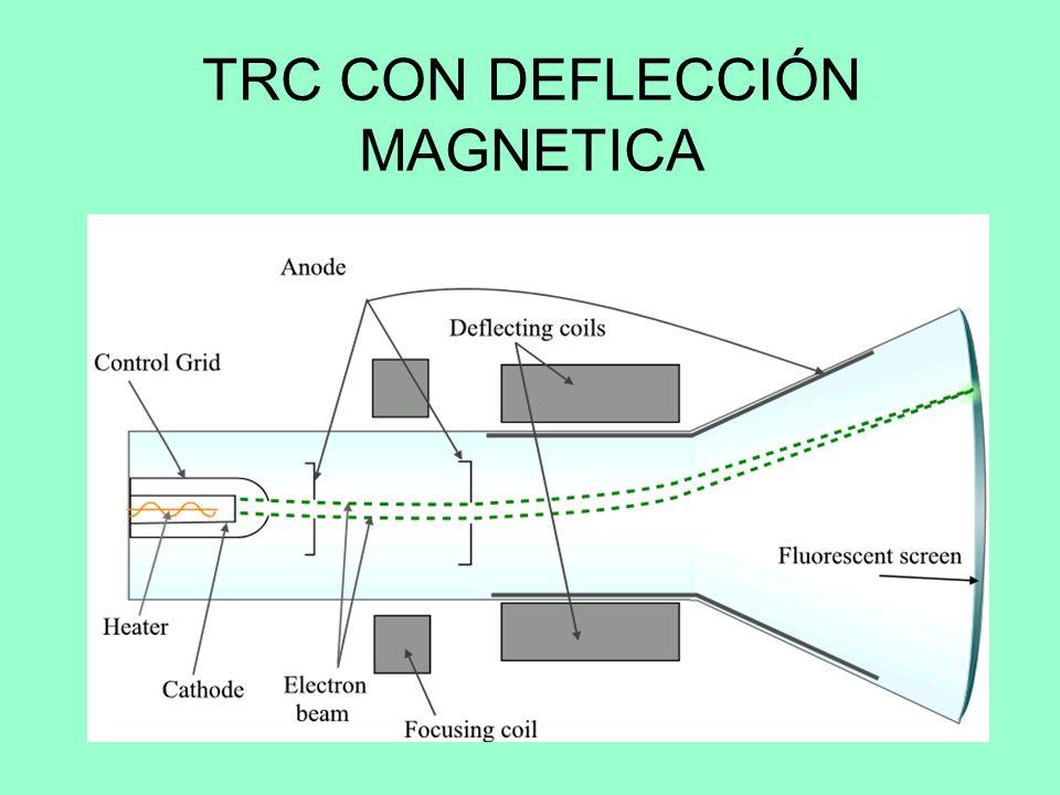 TRC CON DEFLECCIÓN MAGNETICA