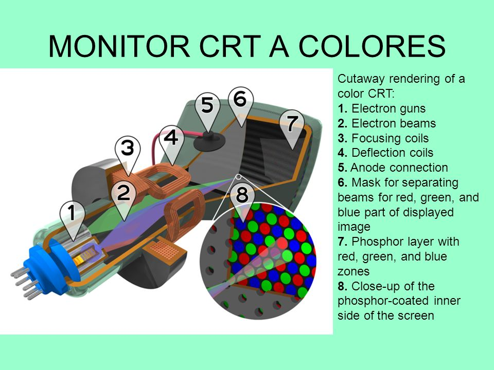 MONITOR CRT A COLORES Cutaway rendering of a color CRT: