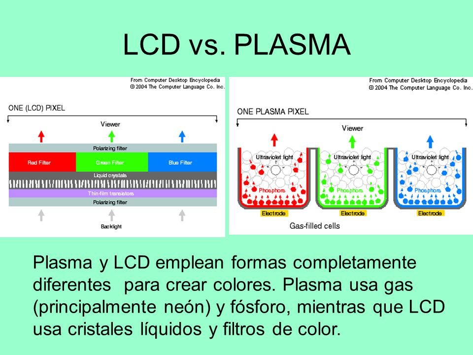 LCD vs. PLASMA