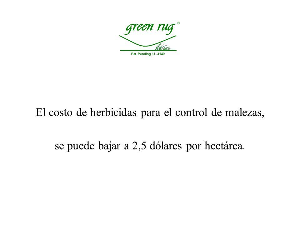 El costo de herbicidas para el control de malezas,