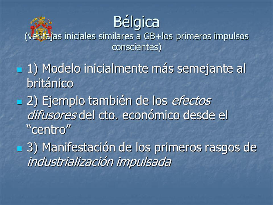Bélgica (ventajas iniciales similares a GB+los primeros impulsos conscientes)
