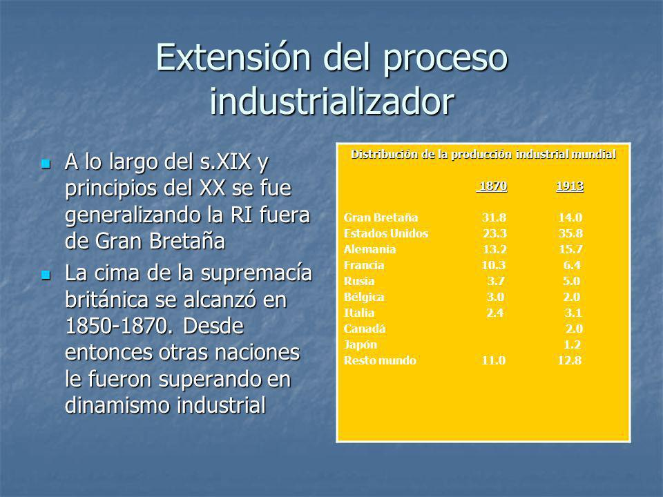Extensión del proceso industrializador