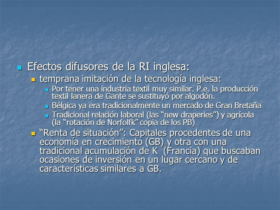 Efectos difusores de la RI inglesa: