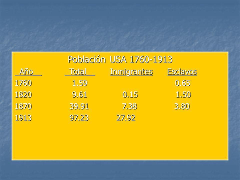 Población USA 1760-1913 Año__ Total__ Inmigrantes Esclavos