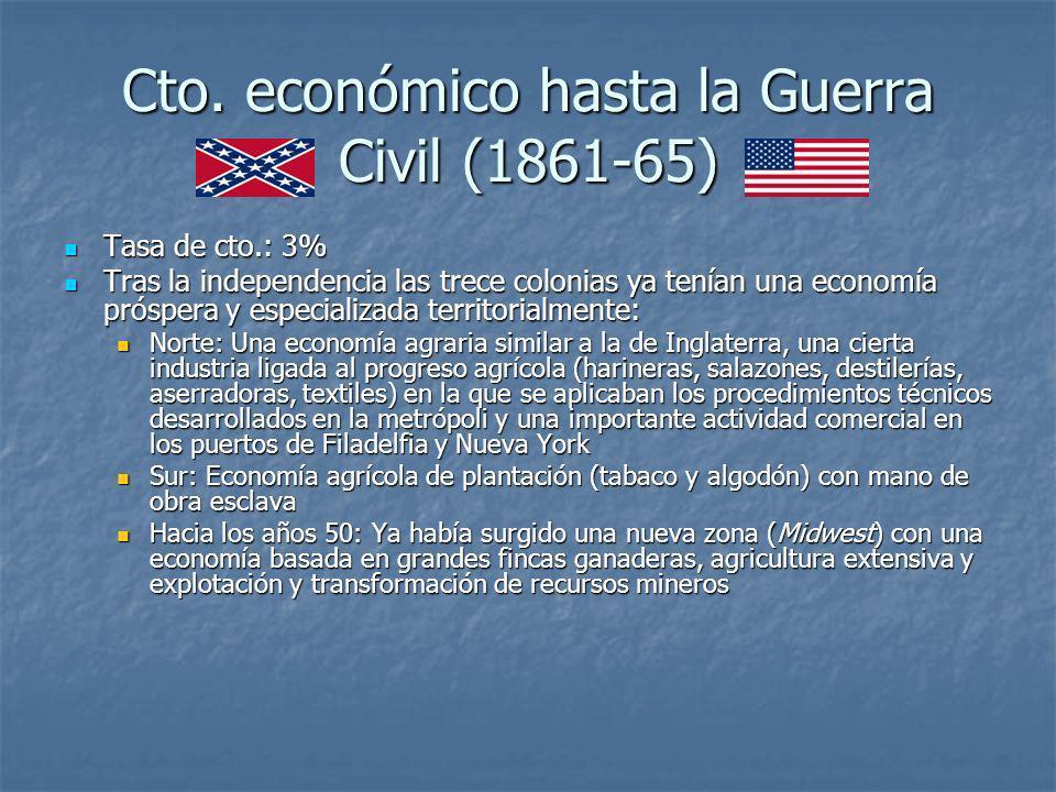 Cto. económico hasta la Guerra Civil (1861-65)