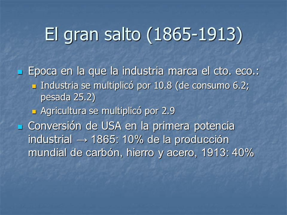 El gran salto (1865-1913) Epoca en la que la industria marca el cto. eco.: Industria se multiplicó por 10.8 (de consumo 6.2; pesada 25.2)