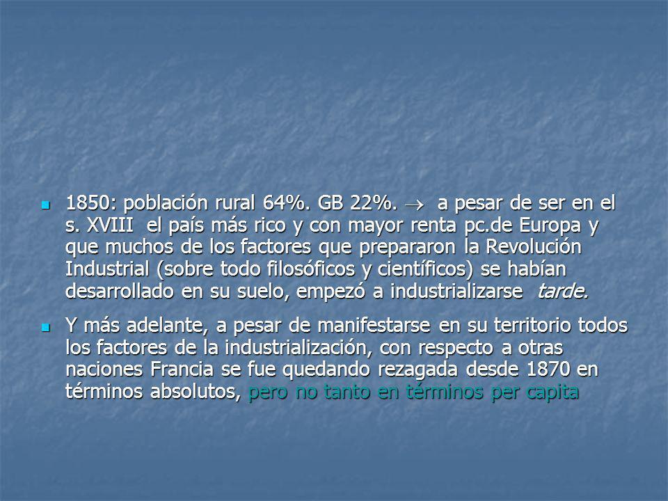 1850: población rural 64%. GB 22%.  a pesar de ser en el s