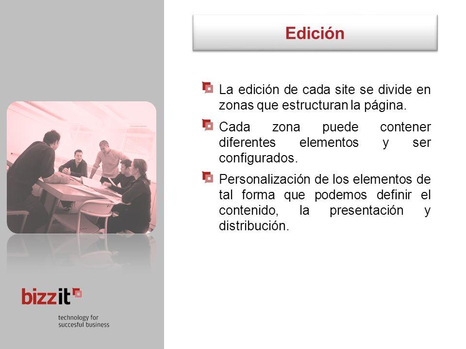 Edición La edición de cada site se divide en zonas que estructuran la página. Cada zona puede contener diferentes elementos y ser configurados.