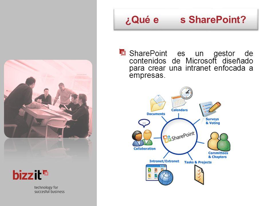 ¿Qué e s SharePoint.