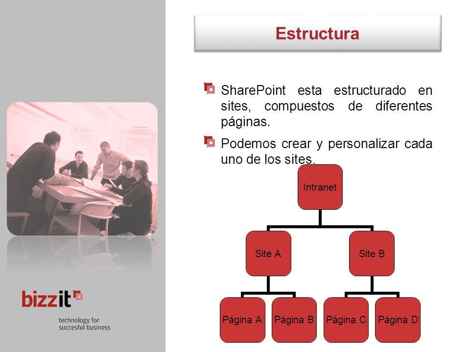 Estructura SharePoint esta estructurado en sites, compuestos de diferentes páginas. Podemos crear y personalizar cada uno de los sites.