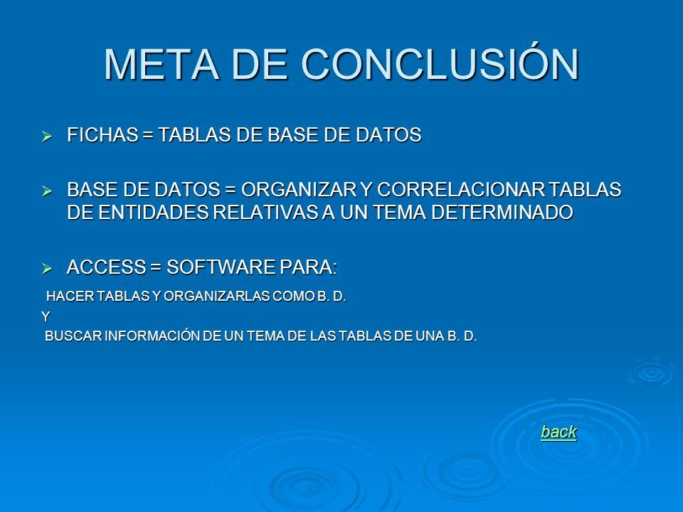 META DE CONCLUSIÓN FICHAS = TABLAS DE BASE DE DATOS