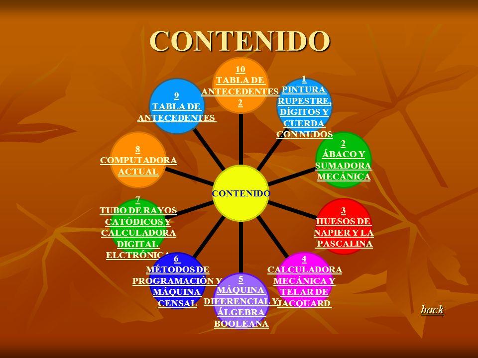 CONTENIDO back