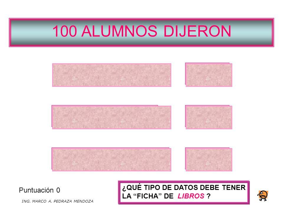 100 ALUMNOS DIJERON TÍTULO 60 AUTOR 30 EDITORIAL 10