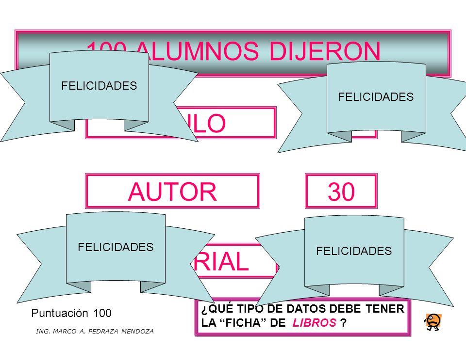 100 ALUMNOS DIJERON TÍTULO 60 AUTOR 30 EDITORIAL 10 FELICIDADES