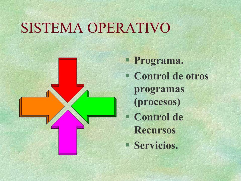 SISTEMA OPERATIVO Programa. Control de otros programas (procesos)