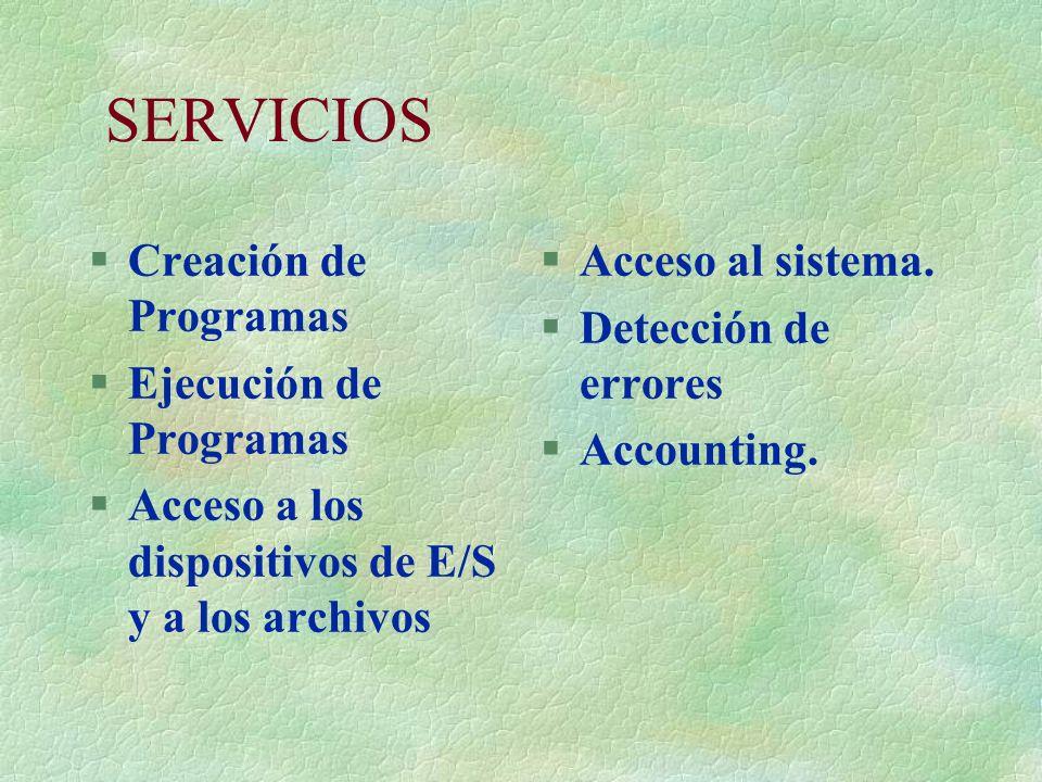 SERVICIOS Creación de Programas Ejecución de Programas