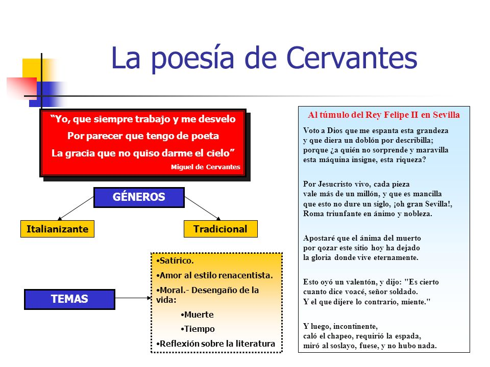 La poesía de Cervantes GÉNEROS TEMAS