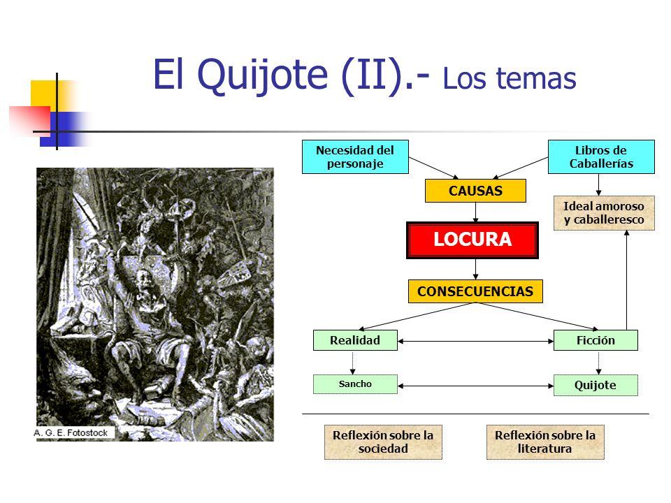 El Quijote (II).- Los temas
