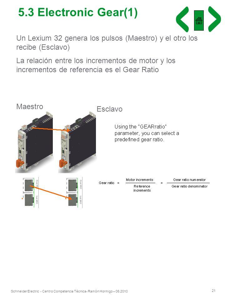 5.3 Electronic Gear(1) Un Lexium 32 genera los pulsos (Maestro) y el otro los recibe (Esclavo)