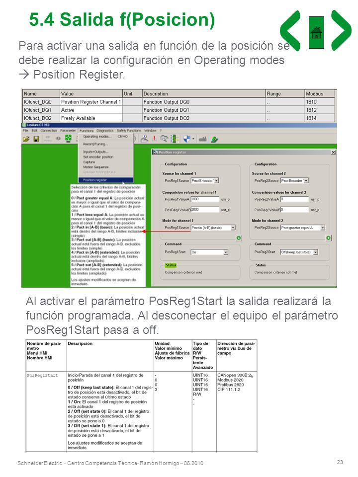 5.4 Salida f(Posicion) Para activar una salida en función de la posición se debe realizar la configuración en Operating modes  Position Register.