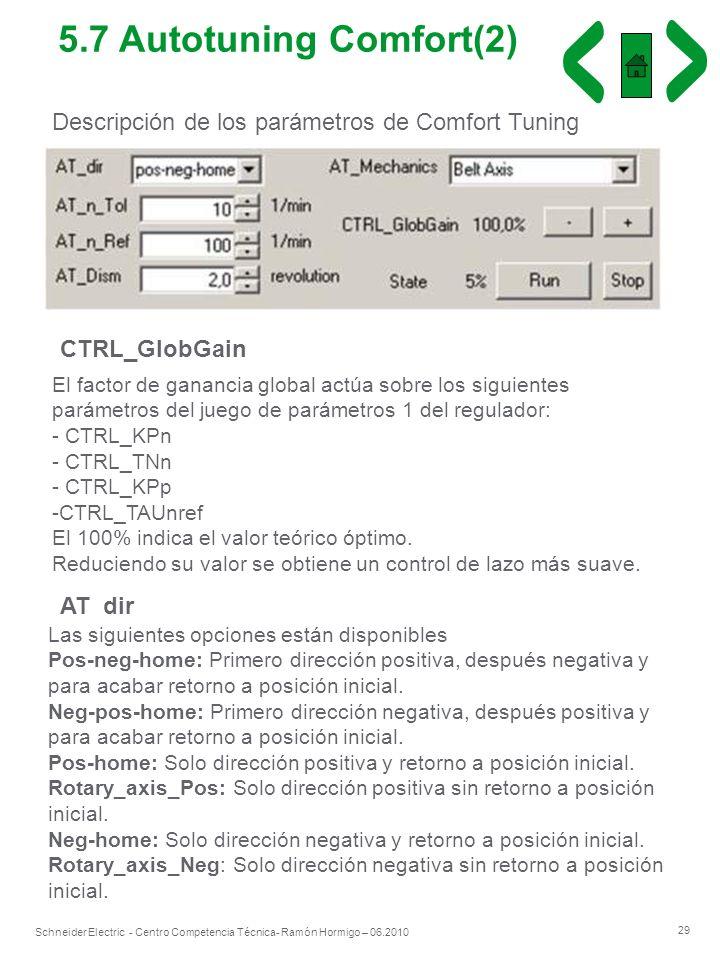 5.7 Autotuning Comfort(2) Descripción de los parámetros de Comfort Tuning. CTRL_GlobGain.