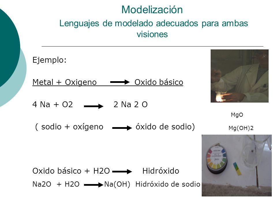 Modelización Lenguajes de modelado adecuados para ambas visiones