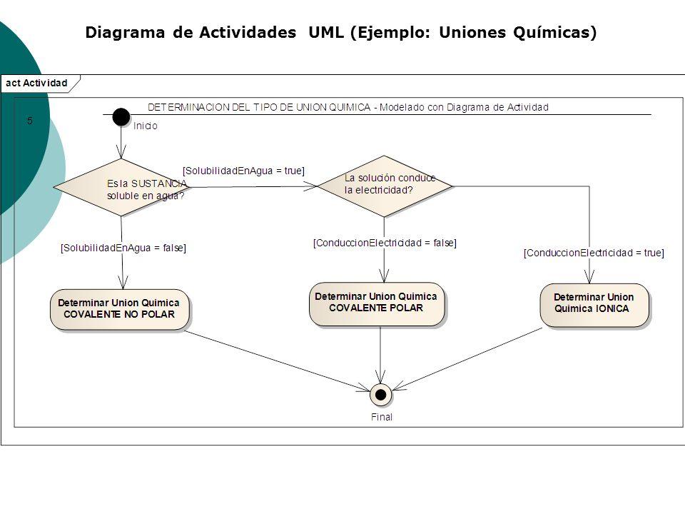 Diagrama de Actividades UML (Ejemplo: Uniones Químicas)