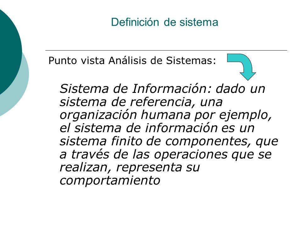 Definición de sistema Punto vista Análisis de Sistemas: