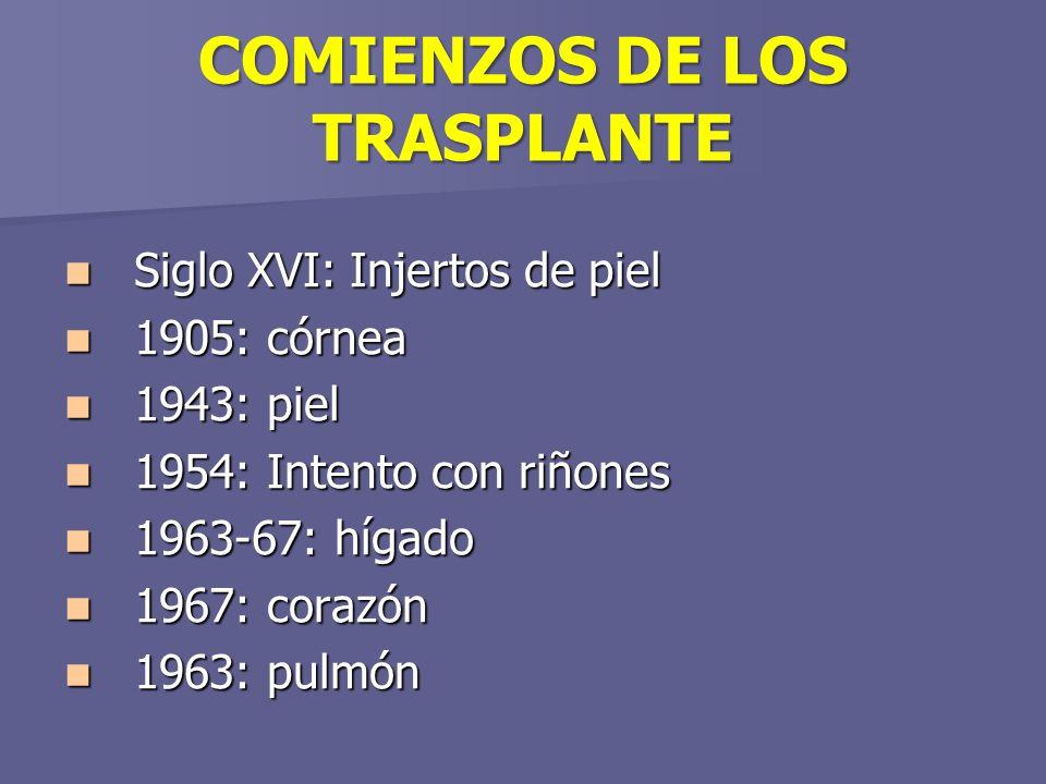 COMIENZOS DE LOS TRASPLANTE