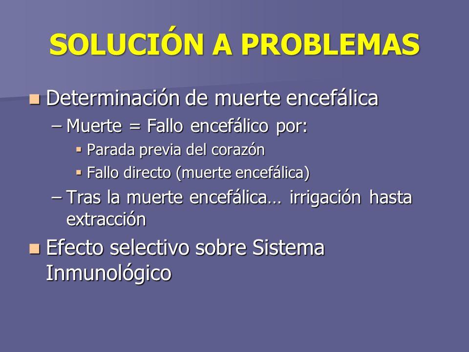 SOLUCIÓN A PROBLEMAS Determinación de muerte encefálica
