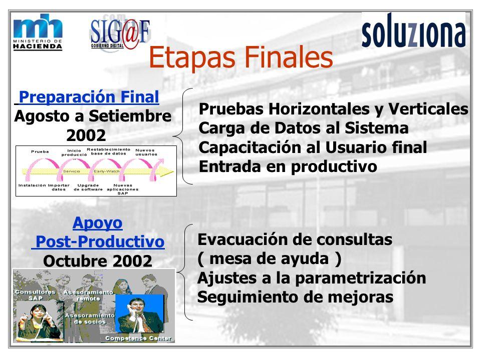 Etapas Finales Preparación Final Agosto a Setiembre