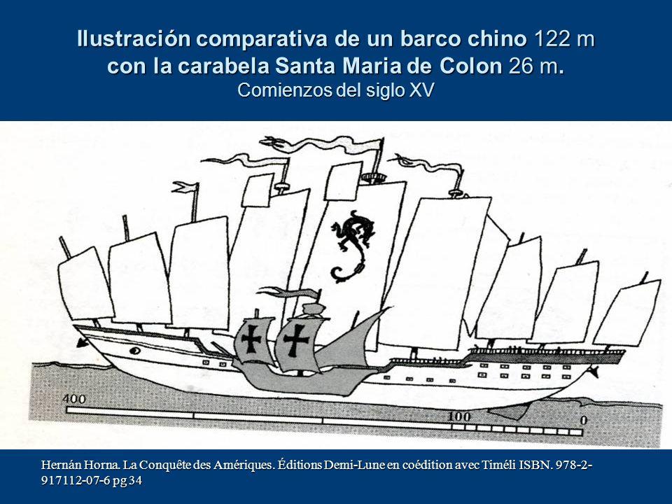 Ilustración comparativa de un barco chino 122 m con la carabela Santa Maria de Colon 26 m. Comienzos del siglo XV