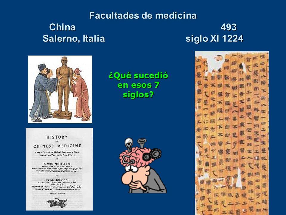 Facultades de medicina China 493 Salerno, Italia siglo XI 1224