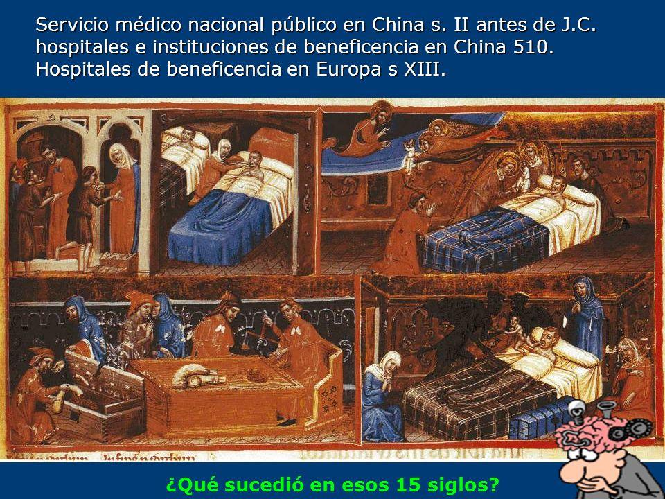 ¿Qué sucedió en esos 15 siglos