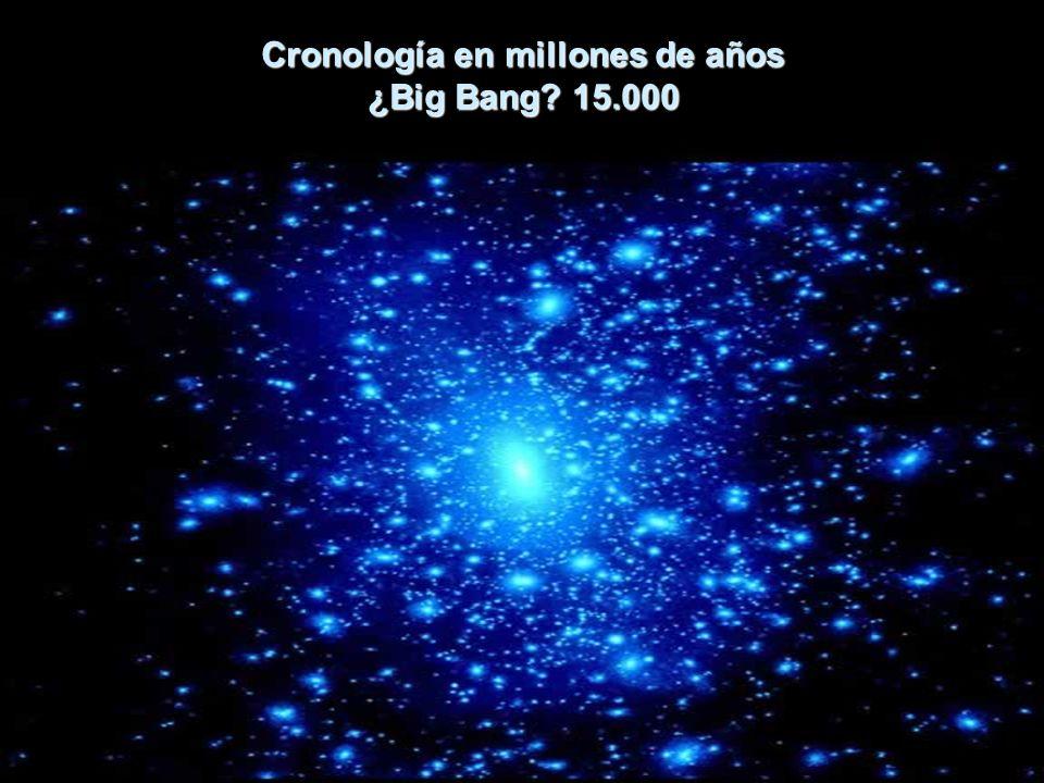 Cronología en millones de años ¿Big Bang 15.000