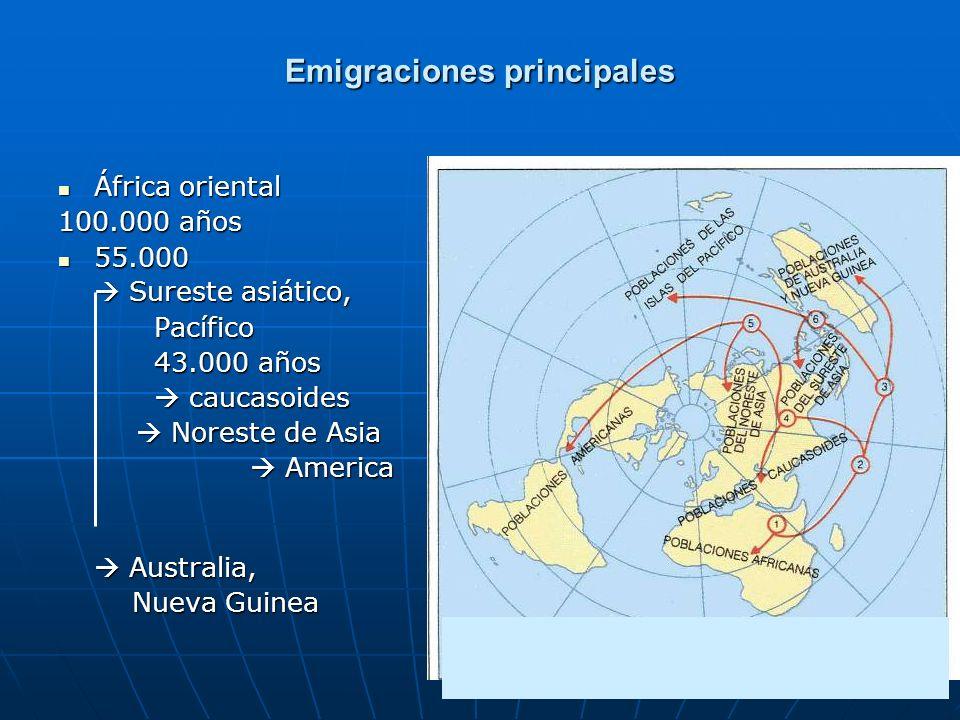 Emigraciones principales