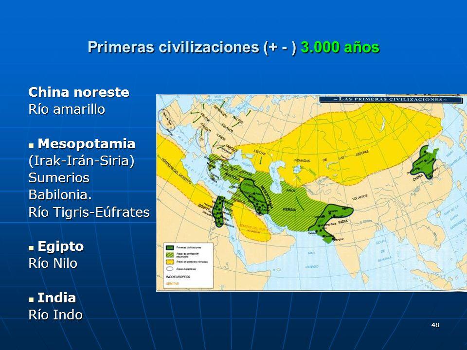 Primeras civilizaciones (+ - ) 3.000 años