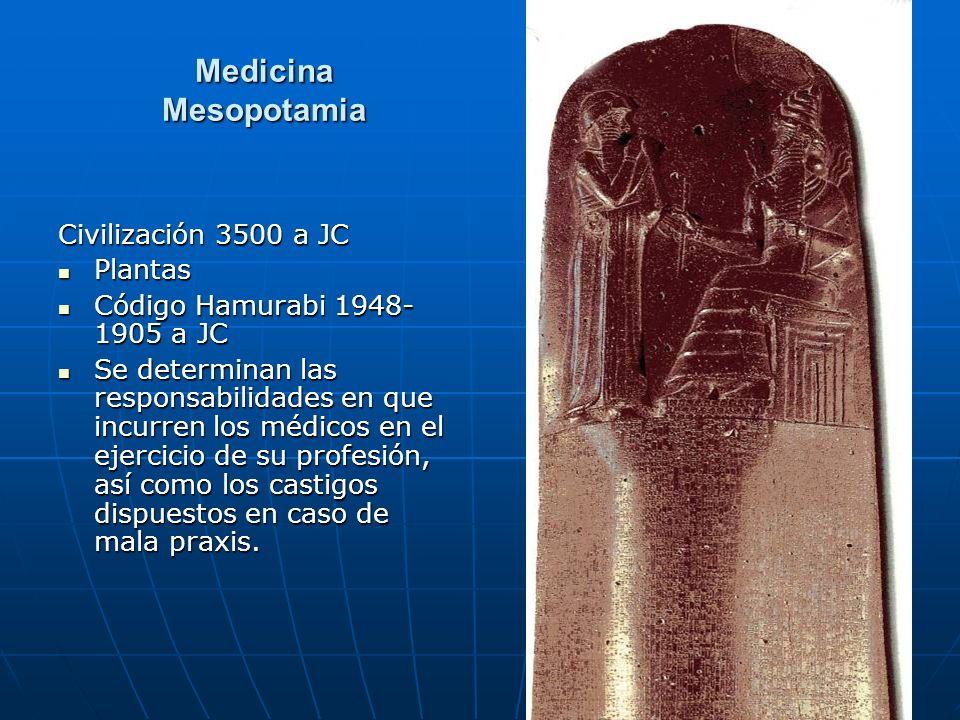 Medicina Mesopotamia Civilización 3500 a JC Plantas