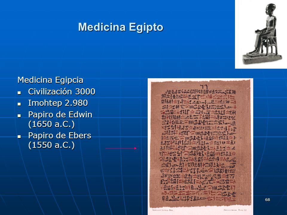 Medicina Egipto Medicina Egipcia Civilización 3000 Imohtep 2.980
