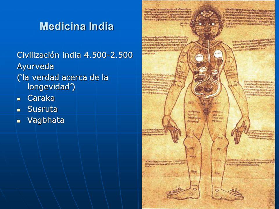 Medicina India Civilización india 4.500-2.500 Ayurveda