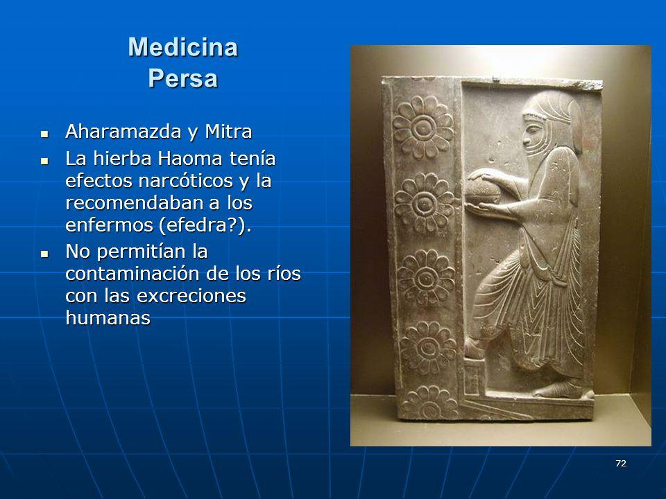 Medicina Persa Aharamazda y Mitra