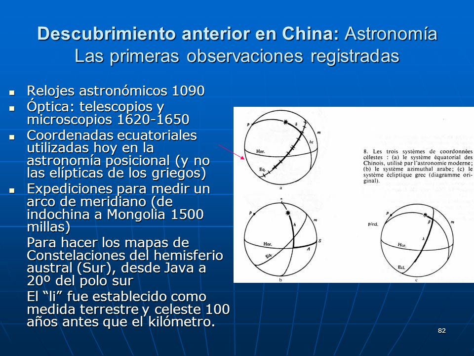 Descubrimiento anterior en China: Astronomía Las primeras observaciones registradas