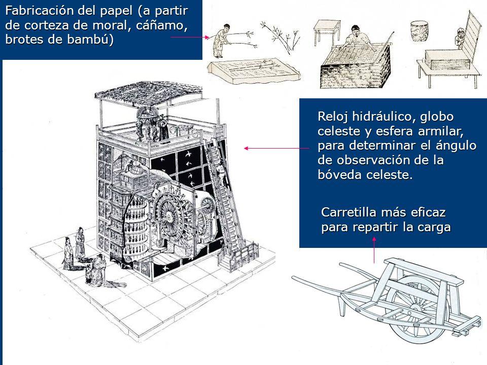 Fabricación del papel (a partir de corteza de moral, cáñamo, brotes de bambú)