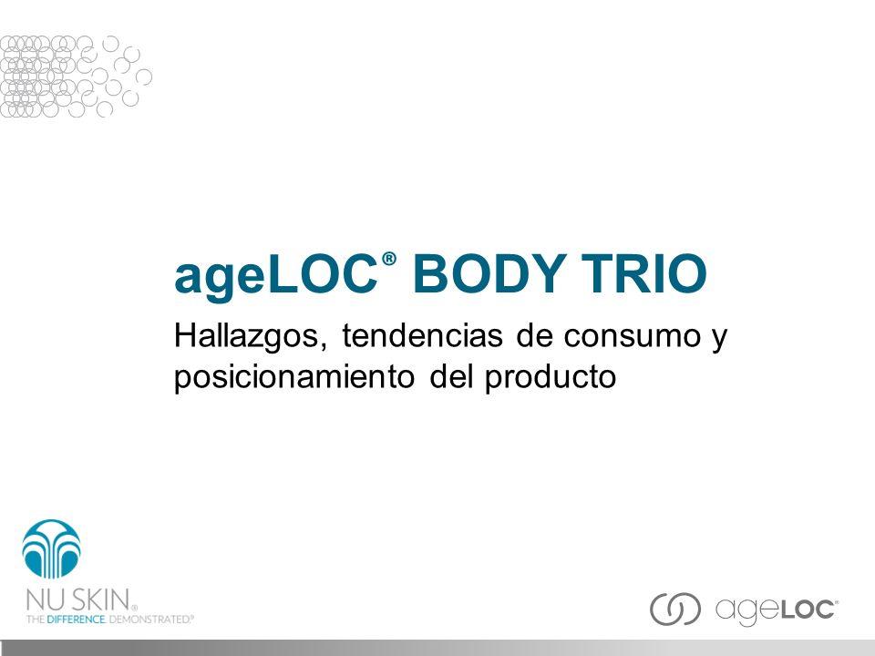 ageLOC® BODY TRIO Hallazgos, tendencias de consumo y posicionamiento del producto Title slide 3