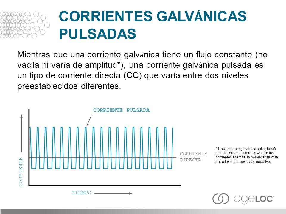 CORRIENTES GALVÁNICAS PULSADAS