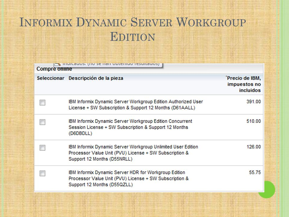 Informix Dynamic Server Workgroup Edition