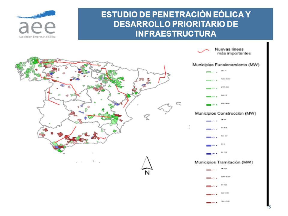 ESTUDIO DE PENETRACIÓN EÓLICA Y DESARROLLO PRIORITARIO DE INFRAESTRUCTURA