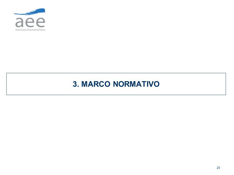 3. MARCO NORMATIVO