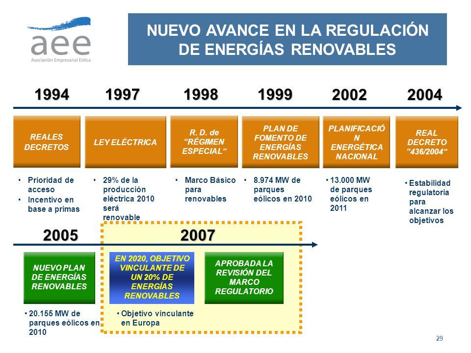 NUEVO AVANCE EN LA REGULACIÓN DE ENERGÍAS RENOVABLES