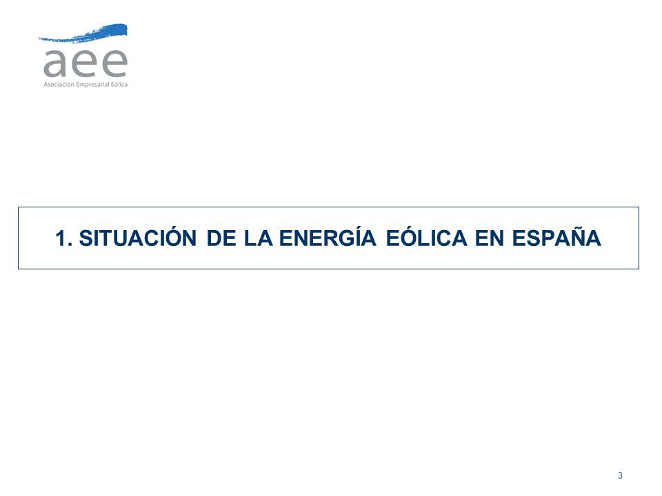 1. SITUACIÓN DE LA ENERGÍA EÓLICA EN ESPAÑA